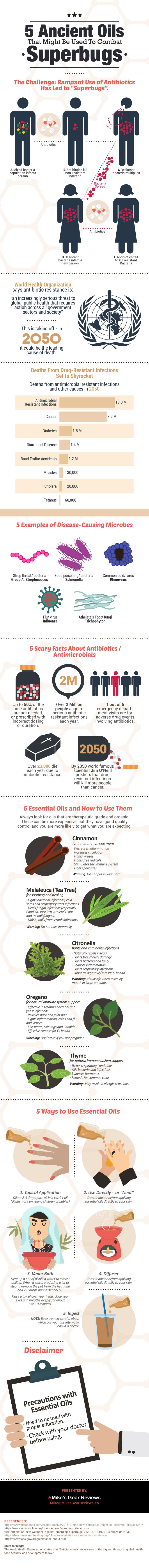 Oils and Superbugs IG.jpg