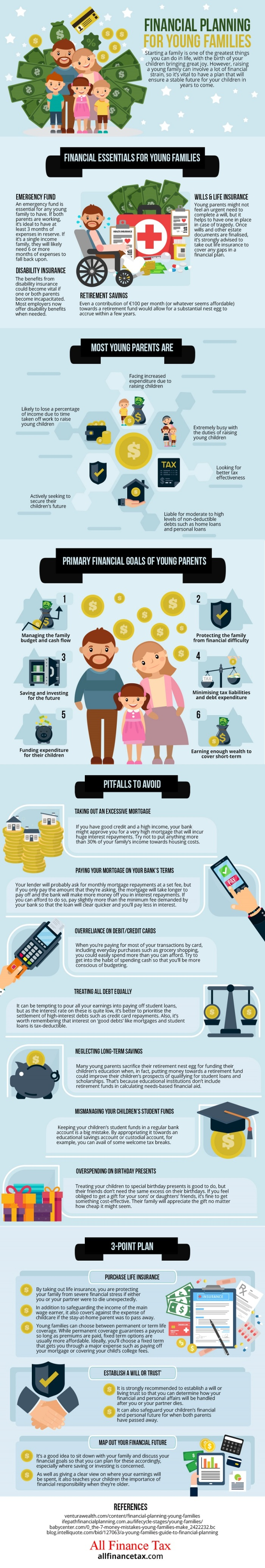 financial-planning-for-young-families-infographic.jpg